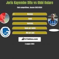 Joris Kayembe Ditu vs Obbi Oulare h2h player stats
