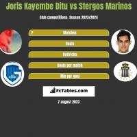 Joris Kayembe Ditu vs Stergos Marinos h2h player stats
