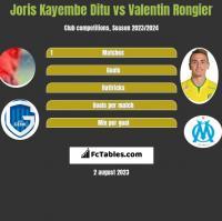 Joris Kayembe Ditu vs Valentin Rongier h2h player stats