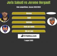 Joris Sainati vs Jerome Hergault h2h player stats