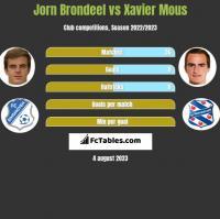 Jorn Brondeel vs Xavier Mous h2h player stats