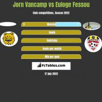 Jorn Vancamp vs Euloge Fessou h2h player stats