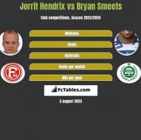 Jorrit Hendrix vs Bryan Smeets h2h player stats