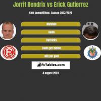 Jorrit Hendrix vs Erick Gutierrez h2h player stats