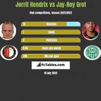 Jorrit Hendrix vs Jay-Roy Grot h2h player stats