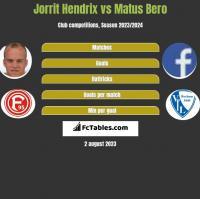 Jorrit Hendrix vs Matus Bero h2h player stats