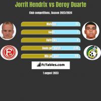 Jorrit Hendrix vs Deroy Duarte h2h player stats