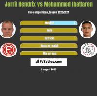 Jorrit Hendrix vs Mohammed Ihattaren h2h player stats