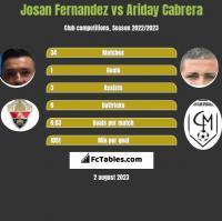 Josan Fernandez vs Ariday Cabrera h2h player stats
