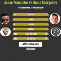Josan Fernandez vs Denis Cheryshev h2h player stats