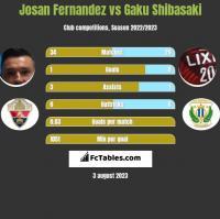 Josan Fernandez vs Gaku Shibasaki h2h player stats
