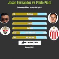 Josan Fernandez vs Pablo Piatti h2h player stats