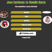 Jose Cardenas vs Claudio Baeza h2h player stats