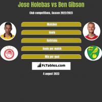 Jose Holebas vs Ben Gibson h2h player stats