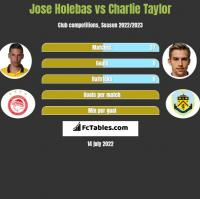 Jose Holebas vs Charlie Taylor h2h player stats