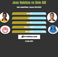 Jose Holebas vs Dele Alli h2h player stats