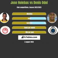 Jose Holebas vs Denis Odoi h2h player stats