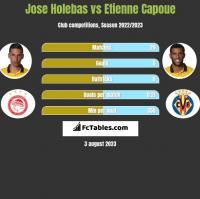 Jose Holebas vs Etienne Capoue h2h player stats