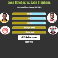 Jose Holebas vs Jack Stephens h2h player stats