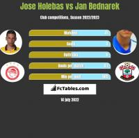 Jose Holebas vs Jan Bednarek h2h player stats