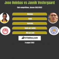 Jose Holebas vs Jannik Vestergaard h2h player stats