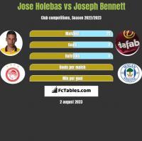 Jose Holebas vs Joseph Bennett h2h player stats