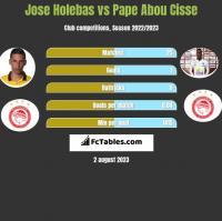 Jose Holebas vs Pape Abou Cisse h2h player stats