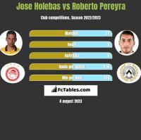 Jose Holebas vs Roberto Pereyra h2h player stats