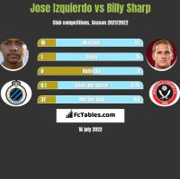 Jose Izquierdo vs Billy Sharp h2h player stats