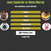 Jose Izquierdo vs Glenn Murray h2h player stats
