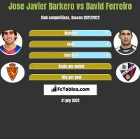 Jose Javier Barkero vs David Ferreiro h2h player stats