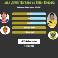 Jose Javier Barkero vs Shinji Kagawa h2h player stats