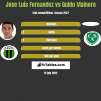 Jose Luis Fernandez vs Guido Mainero h2h player stats