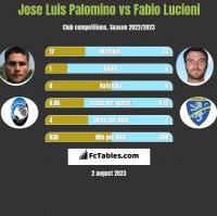 Jose Luis Palomino vs Fabio Lucioni h2h player stats