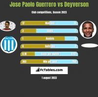 Jose Paolo Guerrero vs Deyverson h2h player stats