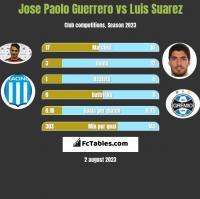 Jose Paolo Guerrero vs Luis Suarez h2h player stats