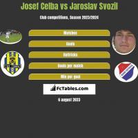 Josef Celba vs Jaroslav Svozil h2h player stats