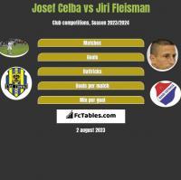 Josef Celba vs Jiri Fleisman h2h player stats