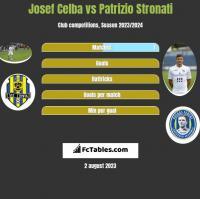 Josef Celba vs Patrizio Stronati h2h player stats