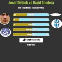 Josef Divisek vs David Doudera h2h player stats