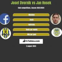 Josef Dvornik vs Jan Hosek h2h player stats