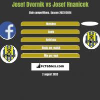 Josef Dvornik vs Josef Hnanicek h2h player stats
