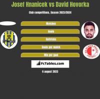 Josef Hnanicek vs David Hovorka h2h player stats