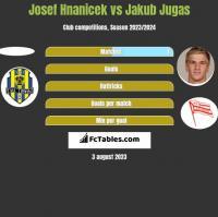 Josef Hnanicek vs Jakub Jugas h2h player stats