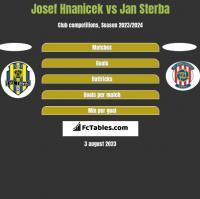 Josef Hnanicek vs Jan Sterba h2h player stats