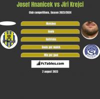 Josef Hnanicek vs Jiri Krejci h2h player stats