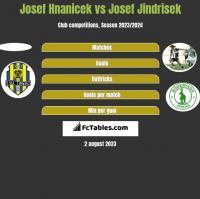 Josef Hnanicek vs Josef Jindrisek h2h player stats