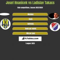 Josef Hnanicek vs Ladislav Takacs h2h player stats