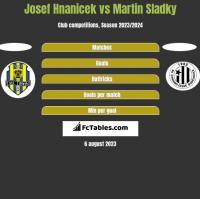 Josef Hnanicek vs Martin Sladky h2h player stats