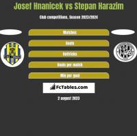 Josef Hnanicek vs Stepan Harazim h2h player stats